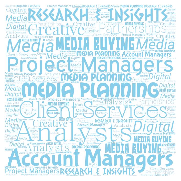 Media Agency Jobs, Advertising Agency Jobs, Creative Agency Jobs